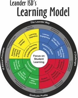 LISD Learning Model