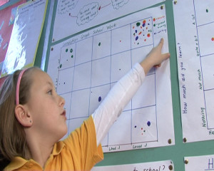 A student from Theodore Primary School in the ACT explains a class Correlation Chart