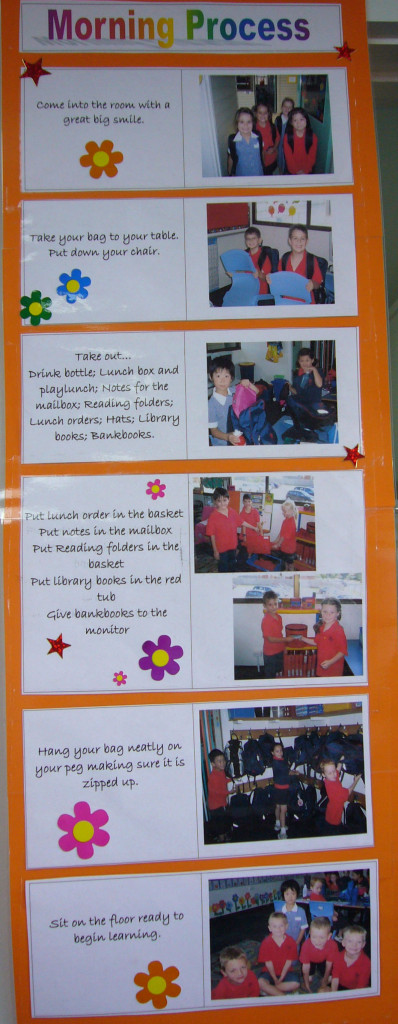 Figure 2. A classroom morning process, from Plenty Parklands Primary School.
