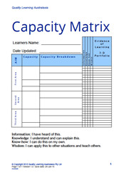 Capacity Matrix: Kindergarten Numeracy Multiplication