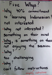 Five Whys? Indonesian.
