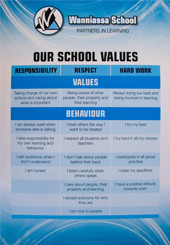 Waniassa School Values