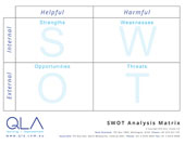 Strengths Weaknesses Opportunities Threats (SWOT) Template